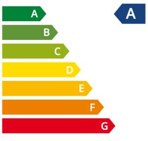 Clasa A este marcat pe certificatul de performanta energetica