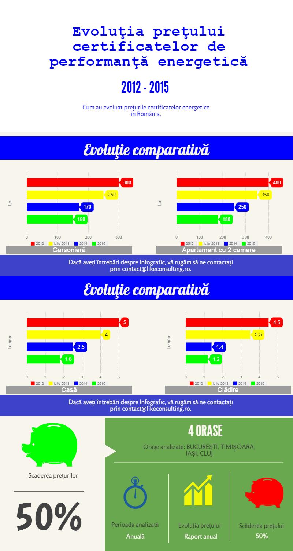 infografic22